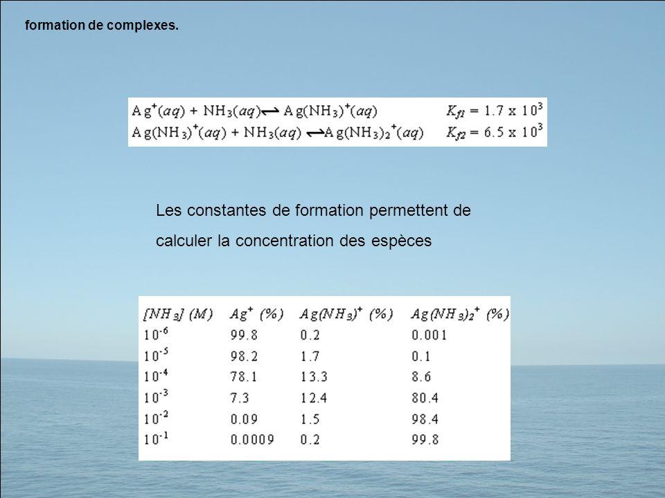 formation de complexes. Les constantes de formation permettent de calculer la concentration des espèces