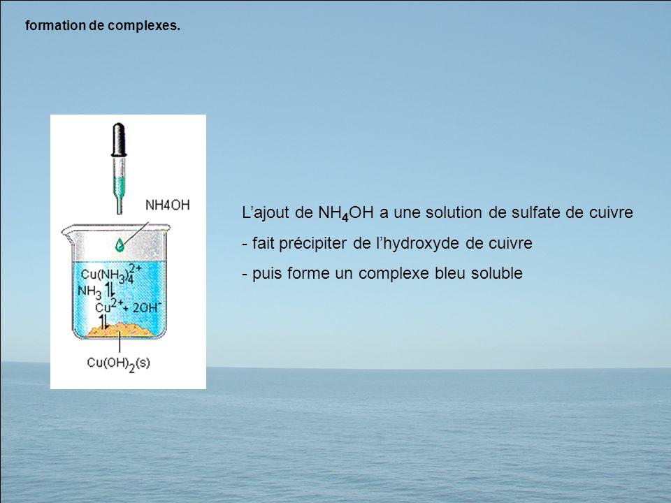 formation de complexes. Lajout de NH 4 OH a une solution de sulfate de cuivre - fait précipiter de lhydroxyde de cuivre - puis forme un complexe bleu