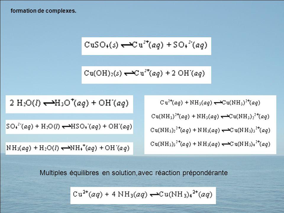 Multiples équilibres en solution,avec réaction prépondérante