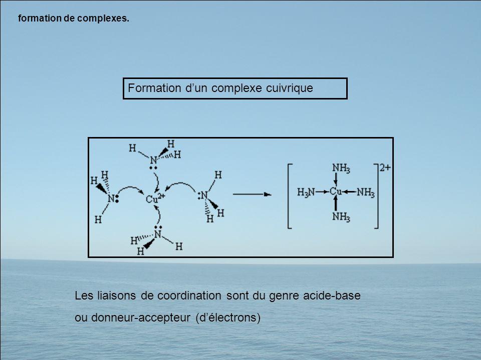 formation de complexes. Formation dun complexe cuivrique Les liaisons de coordination sont du genre acide-base ou donneur-accepteur (délectrons)