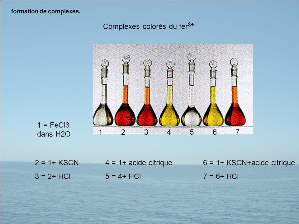 formation de complexes. Complexes colorés du fer 3+ 1 2 3 4 5 6 7 2 = 1+ KSCN 3 = 2+ HCl 4 = 1+ acide citrique 5 = 4+ HCl 1 = FeCl3 dans H2O 6 = 1+ KS