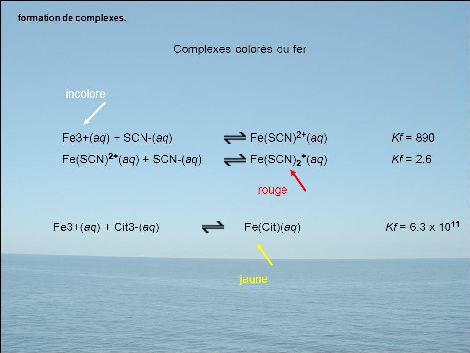 formation de complexes. Fe3+(aq) + SCN-(aq) Fe(SCN) 2+ (aq)Kf = 890 Fe(SCN) 2+ (aq) + SCN-(aq) Fe(SCN) 2 + (aq)Kf = 2.6 Fe3+(aq) + Cit3-(aq) Fe(Cit)(a