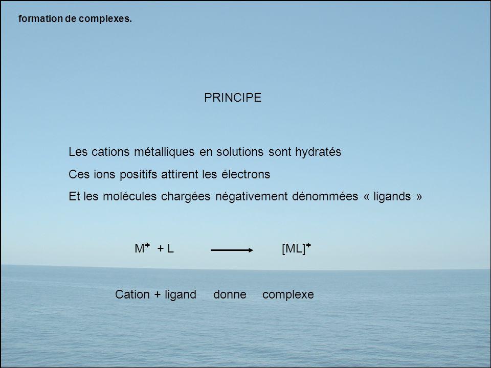 formation de complexes. Les cations métalliques en solutions sont hydratés Ces ions positifs attirent les électrons Et les molécules chargées négative