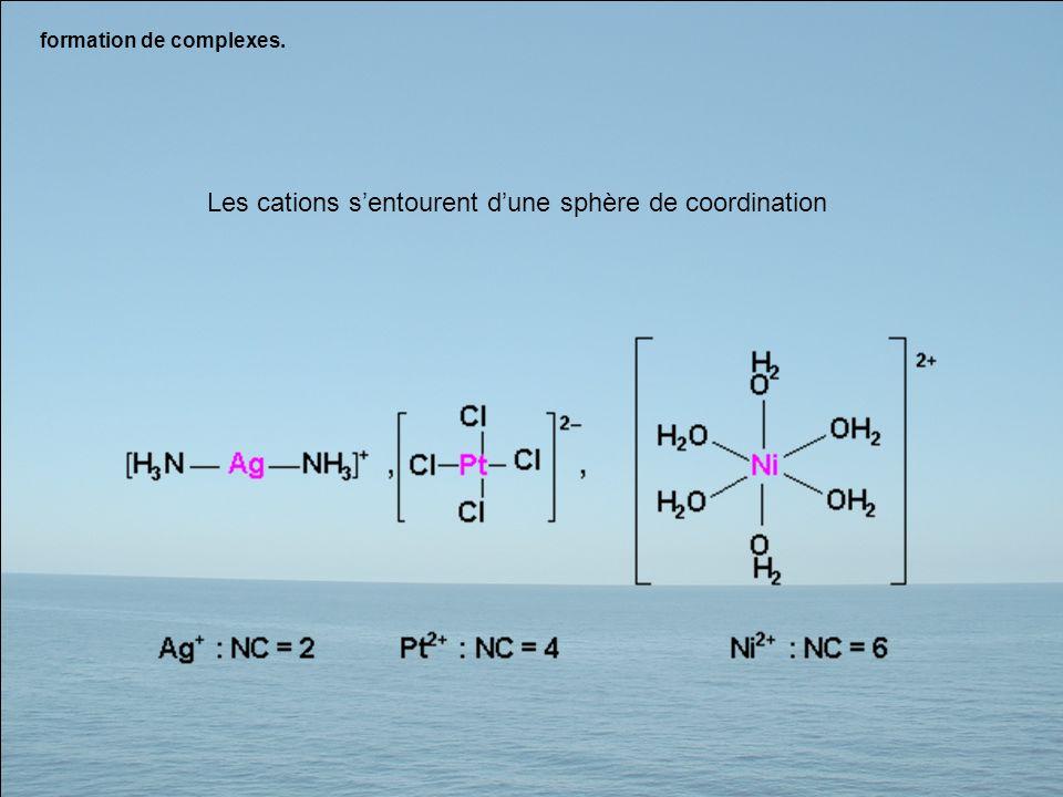 formation de complexes. Les ligands peuvent être mono, bi ou polydentates