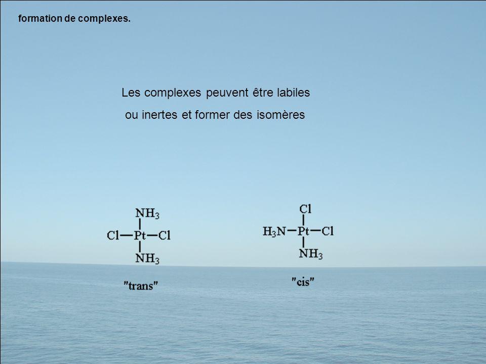 formation de complexes. Les complexes peuvent être labiles ou inertes et former des isomères