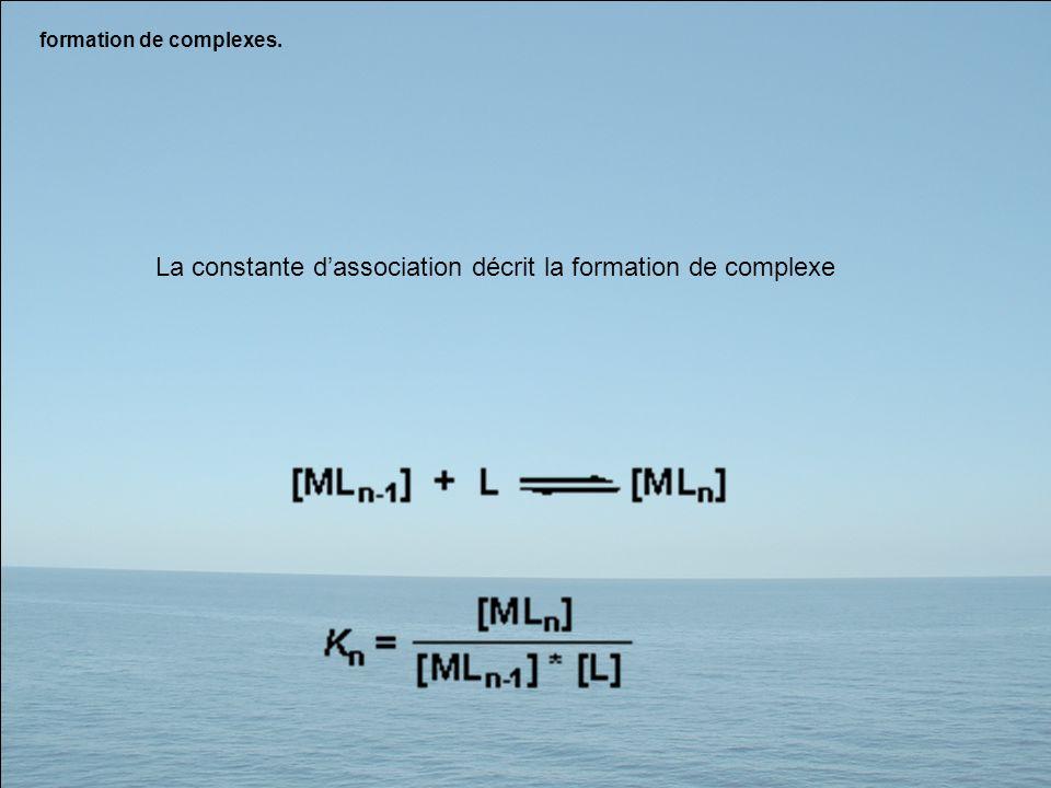 formation de complexes. La constante dassociation décrit la formation de complexe