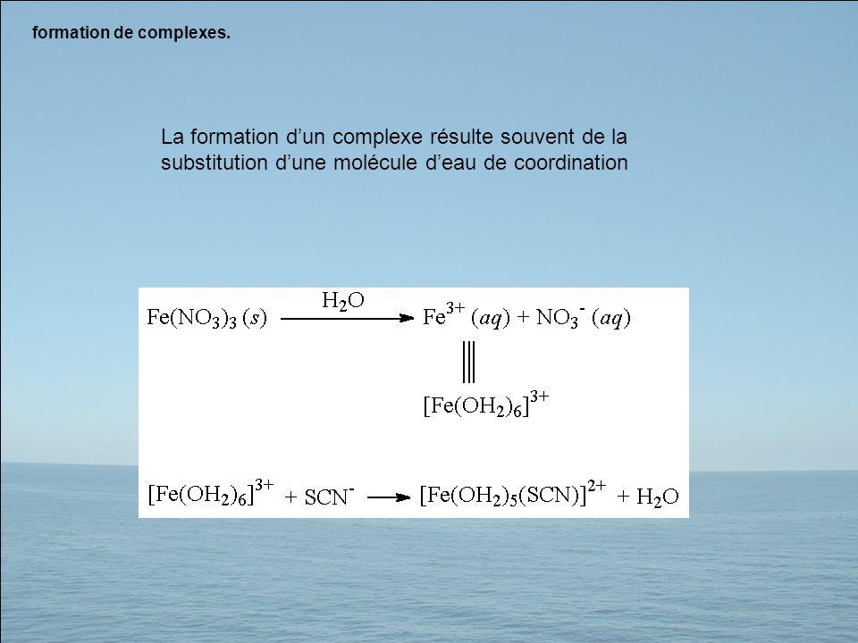 formation de complexes. La formation dun complexe résulte souvent de la substitution dune molécule deau de coordination
