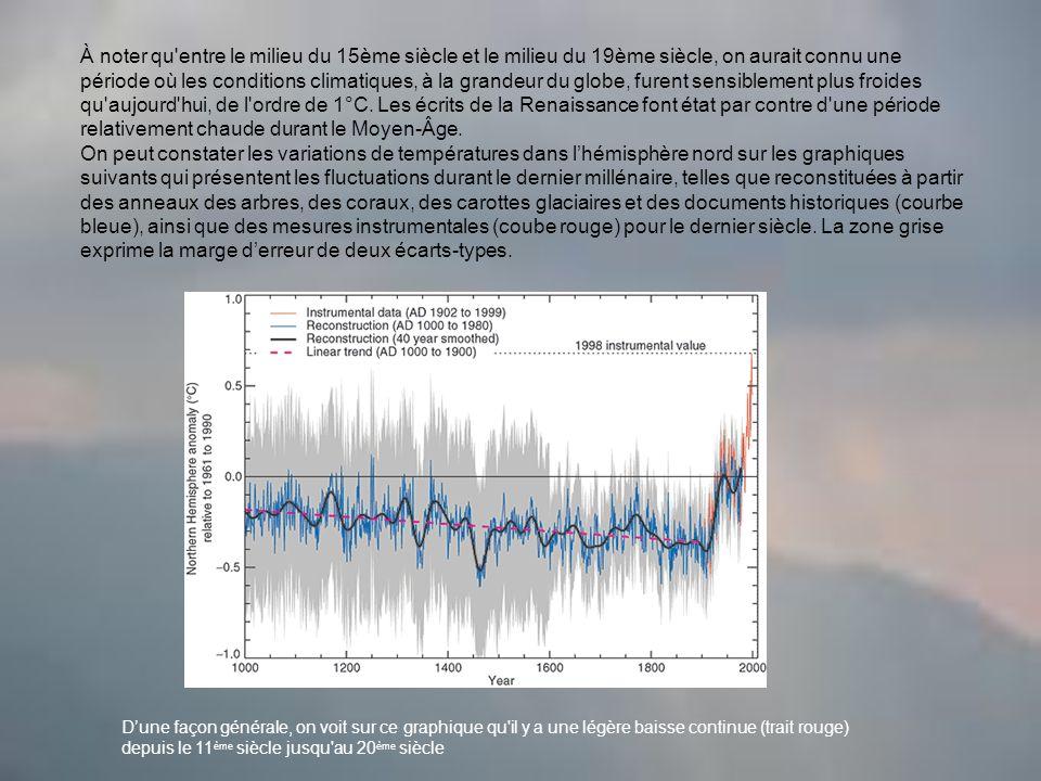 Dune façon générale, on voit sur ce graphique qu il y a une légère baisse continue (trait rouge) depuis le 11 ème siècle jusqu au 20 ème siècle À noter qu entre le milieu du 15ème siècle et le milieu du 19ème siècle, on aurait connu une période où les conditions climatiques, à la grandeur du globe, furent sensiblement plus froides qu aujourd hui, de l ordre de 1°C.