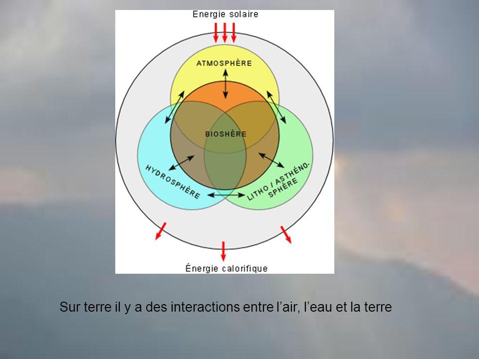 Sur terre il y a des interactions entre lair, leau et la terre