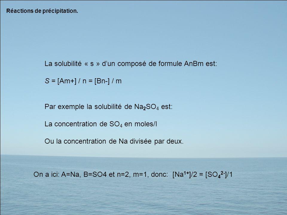 La solubilité « s » dun composé de formule AnBm est: S = [Am+] / n = [Bn-] / m Par exemple la solubilité de Na 2 SO 4 est: La concentration de SO 4 en