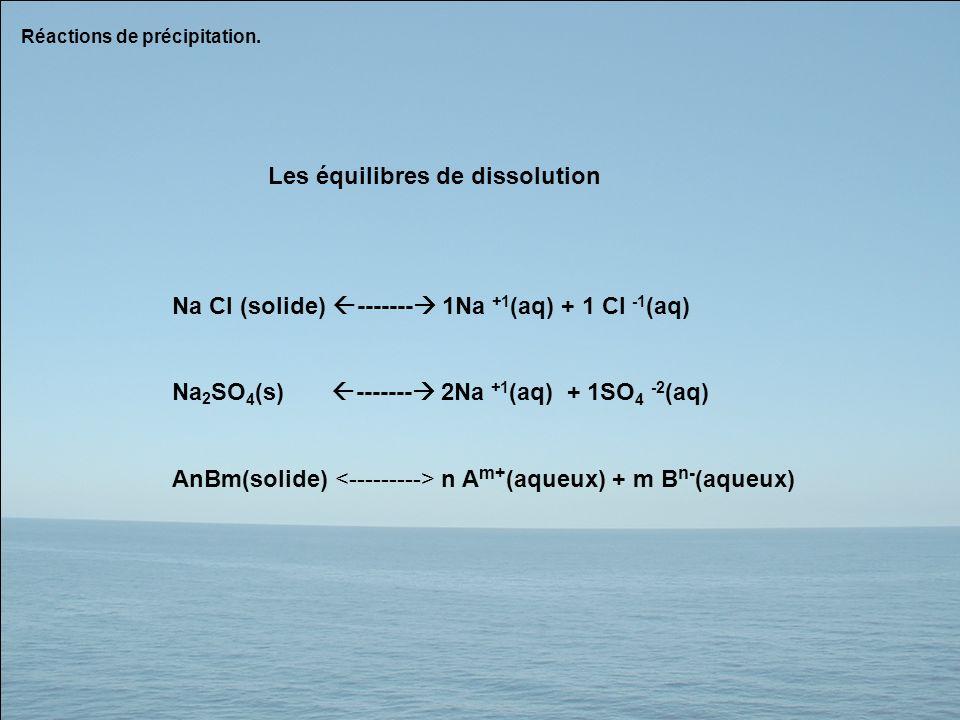 Les équilibres de dissolution Na Cl (solide) ------- 1Na +1 (aq) + 1 Cl -1 (aq) Na 2 SO 4 (s) ------- 2Na +1 (aq) + 1SO 4 -2 (aq) AnBm(solide) n A m+