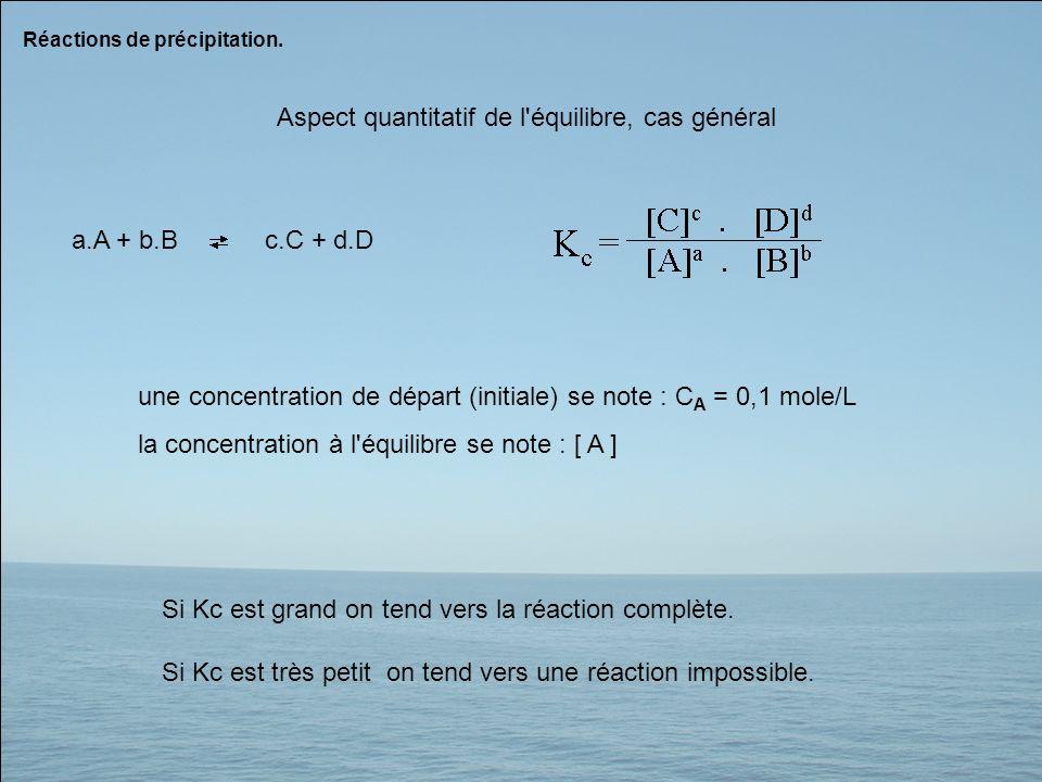 Aspect quantitatif de l'équilibre, cas général a.A + b.B c.C + d.D Si Kc est grand on tend vers la réaction complète. Si Kc est très petit on tend ver