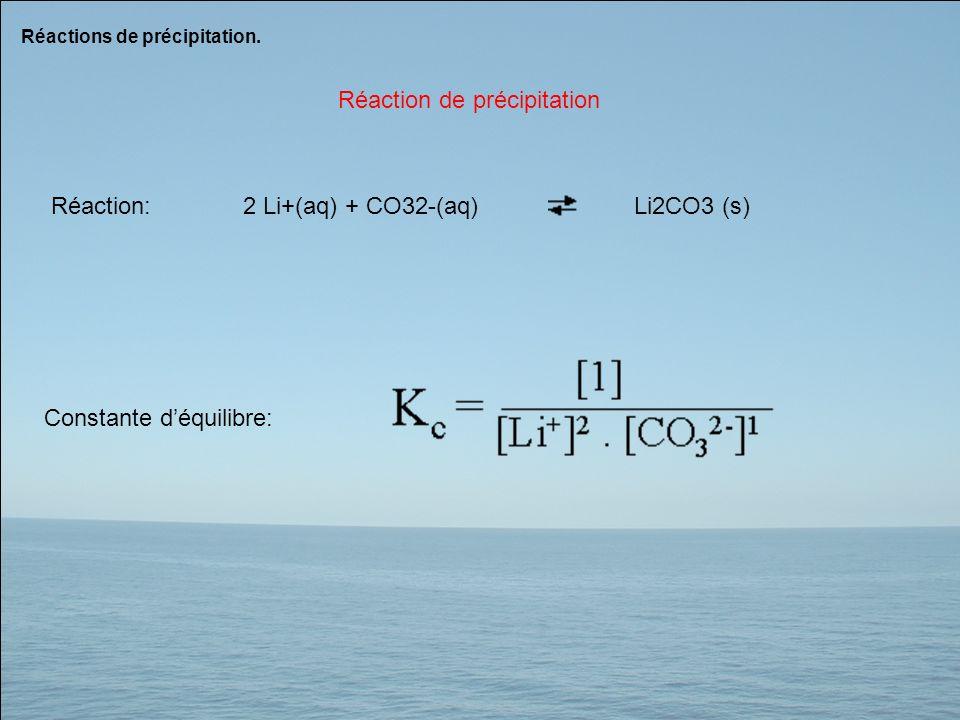 Réaction: 2 Li+(aq) + CO32-(aq) Li2CO3 (s) Constante déquilibre: Réactions de précipitation. Réaction de précipitation