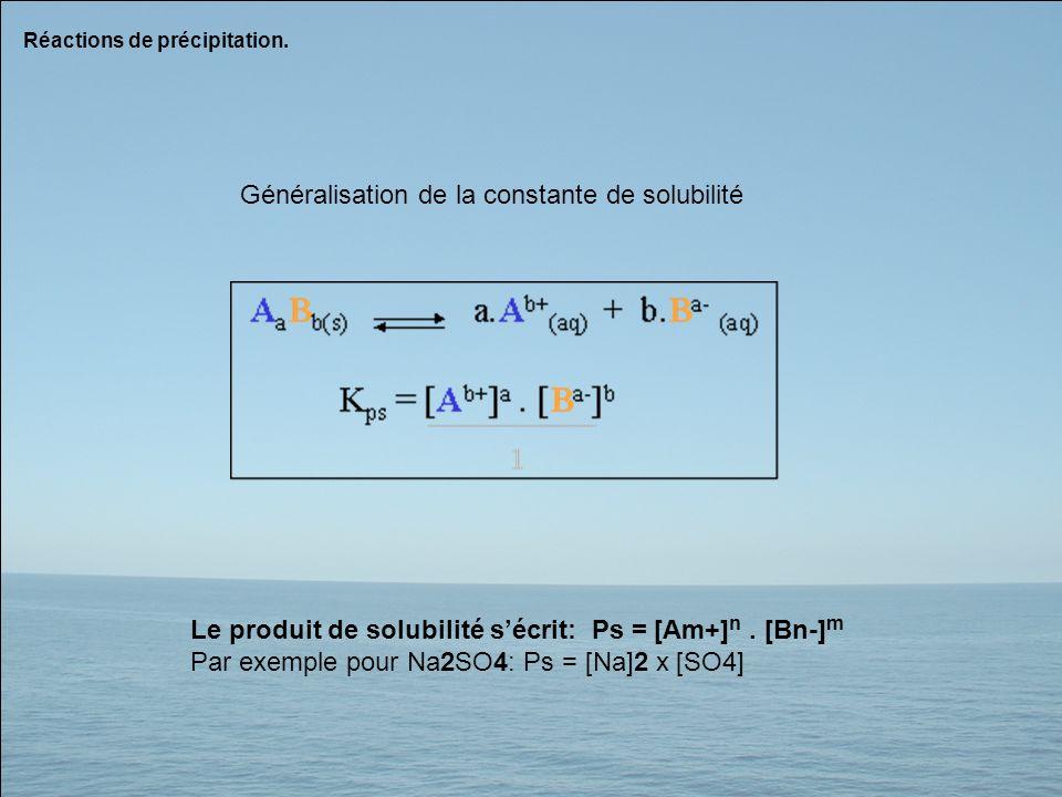 Généralisation de la constante de solubilité Réactions de précipitation. Le produit de solubilité sécrit: Ps = [Am+] n. [Bn-] m Par exemple pour Na2SO