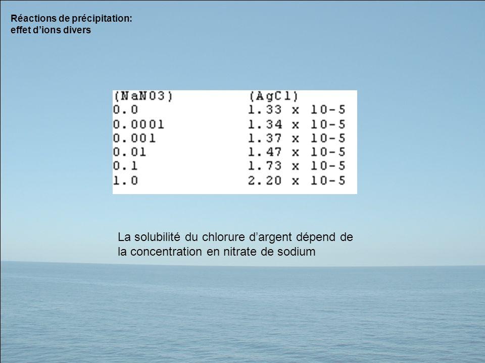 Réactions de précipitation: effet dions divers La solubilité du chlorure dargent dépend de la concentration en nitrate de sodium