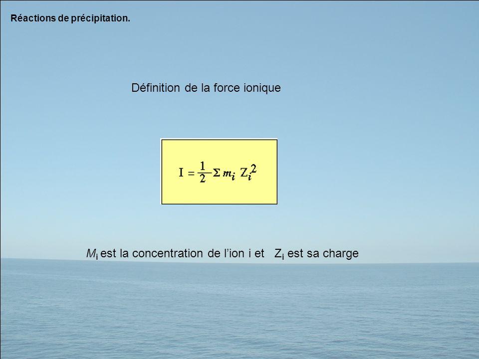 Définition de la force ionique M i est la concentration de lion i et Z i est sa charge