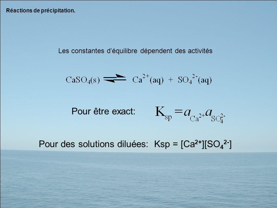 Pour des solutions diluées: Ksp = [Ca 2+ ][SO 4 2- ] Pour être exact: Réactions de précipitation. Les constantes déquilibre dépendent des activités