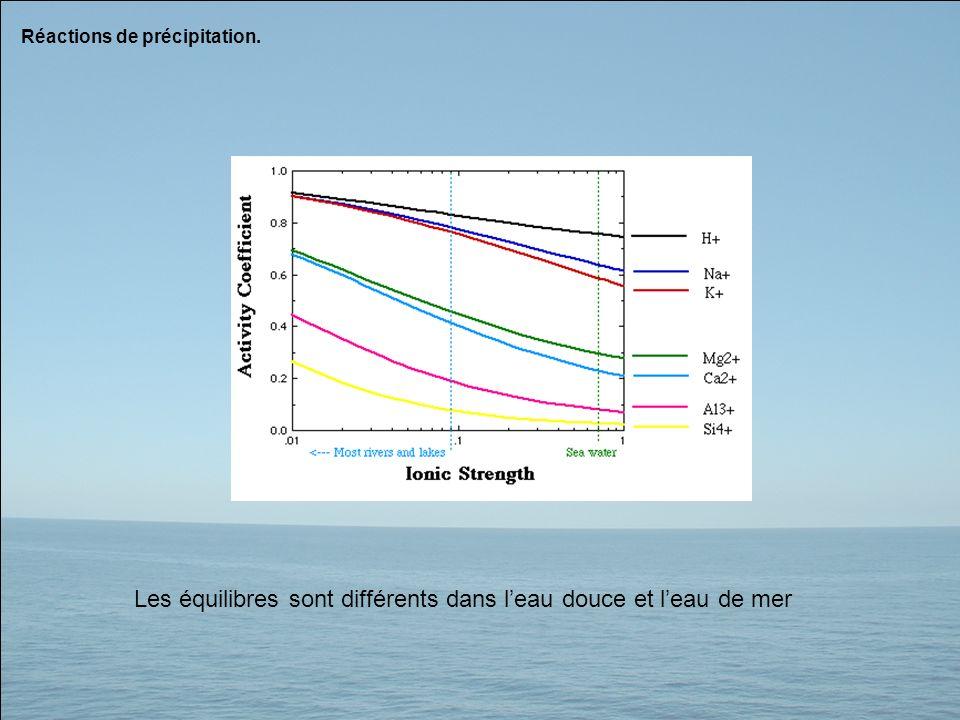 Réactions de précipitation. Les équilibres sont différents dans leau douce et leau de mer