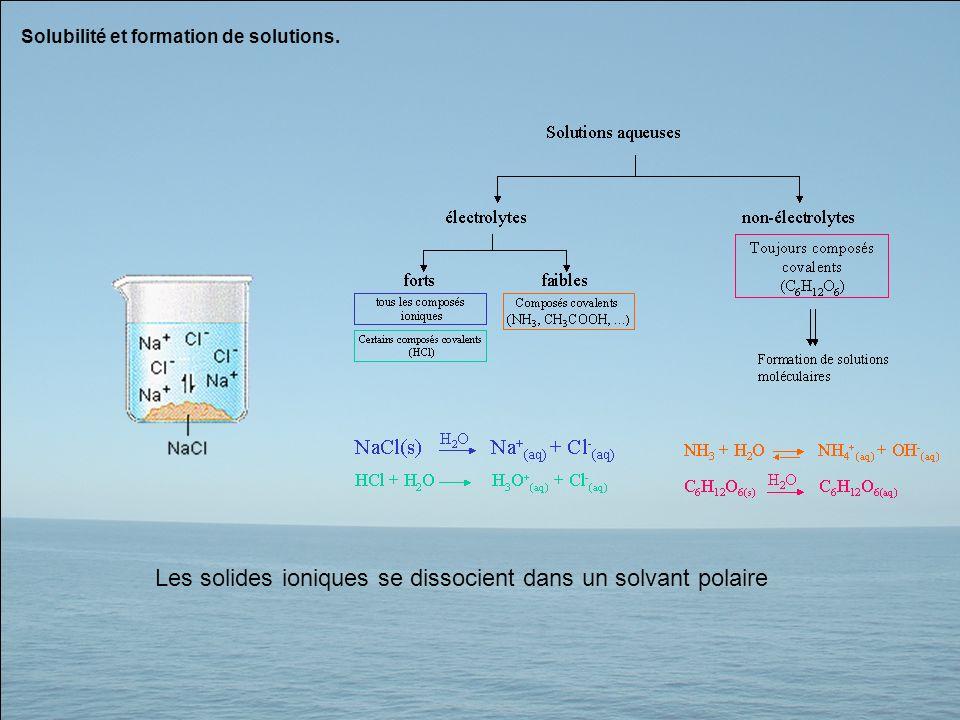 Solubilité et formation de solutions. Les solides ioniques se dissocient dans un solvant polaire