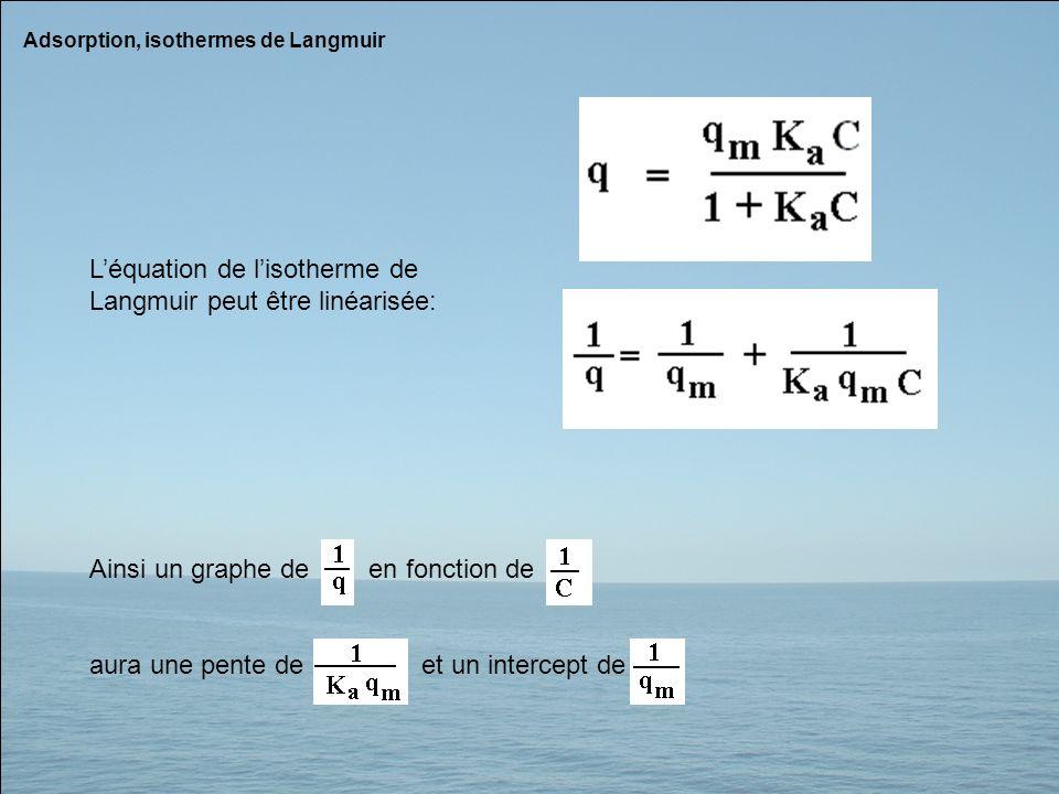 Adsorption, isothermes de Langmuir Léquation de lisotherme de Langmuir peut être linéarisée: Ainsi un graphe de en fonction de aura une pente de et un