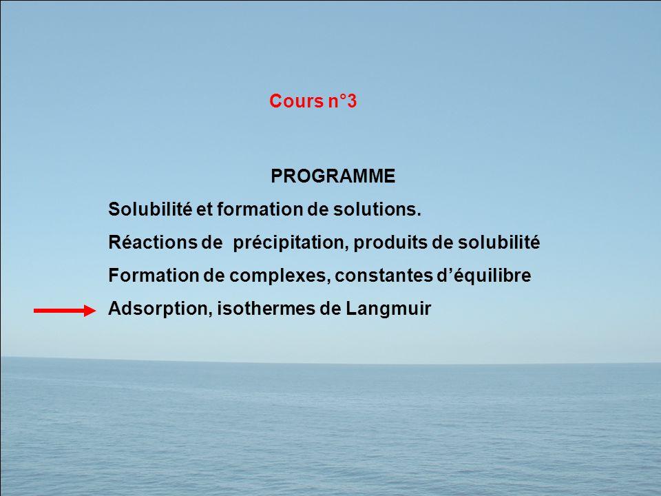 Adsorption, isothermes de Langmuir La quantité q adsorbée dépend: Dune constante K, Et de la pression partielle P.