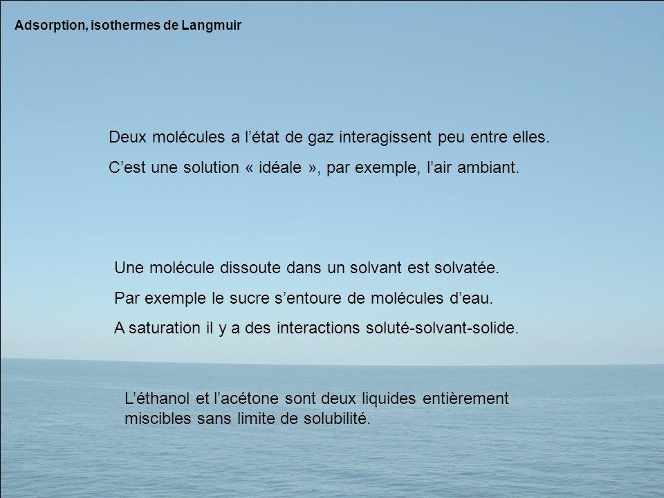 Adsorption, isothermes de Langmuir A votre santé!....