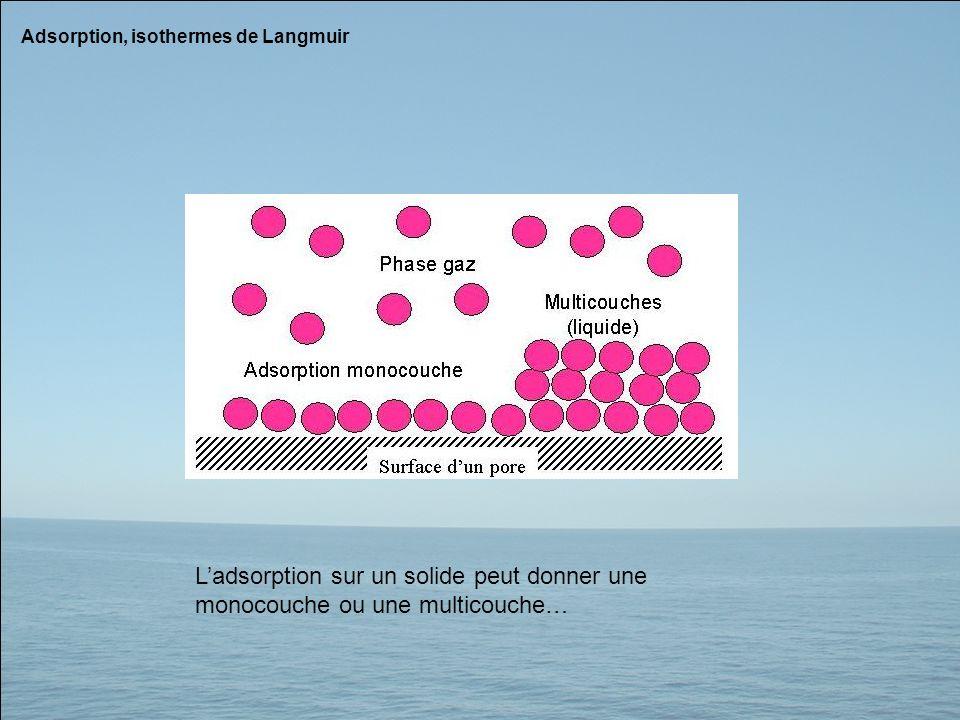 Adsorption, isothermes de Langmuir Ladsorption chimique implique des liaisons chimiques fortes avec le substrat.