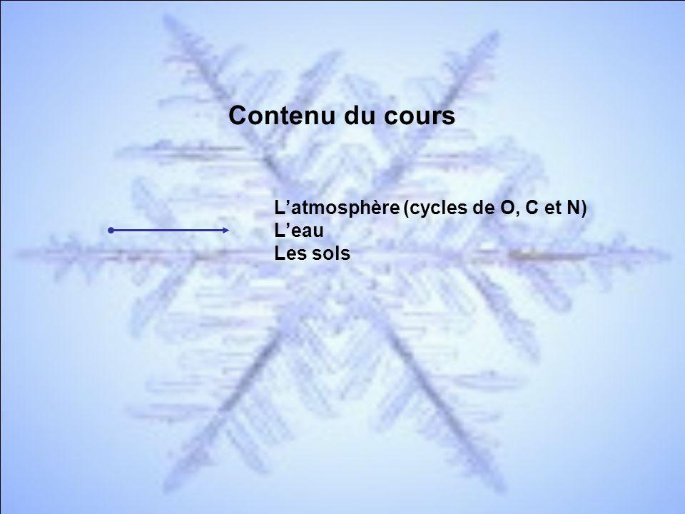 Contenu du cours Latmosphère (cycles de O, C et N) Leau Les sols