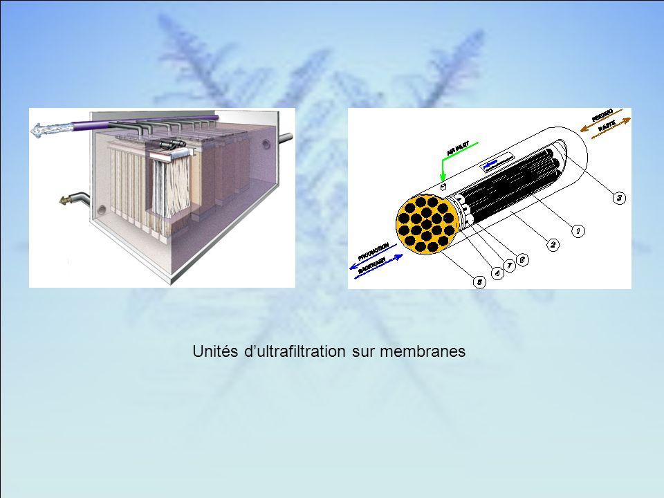 Unités dultrafiltration sur membranes