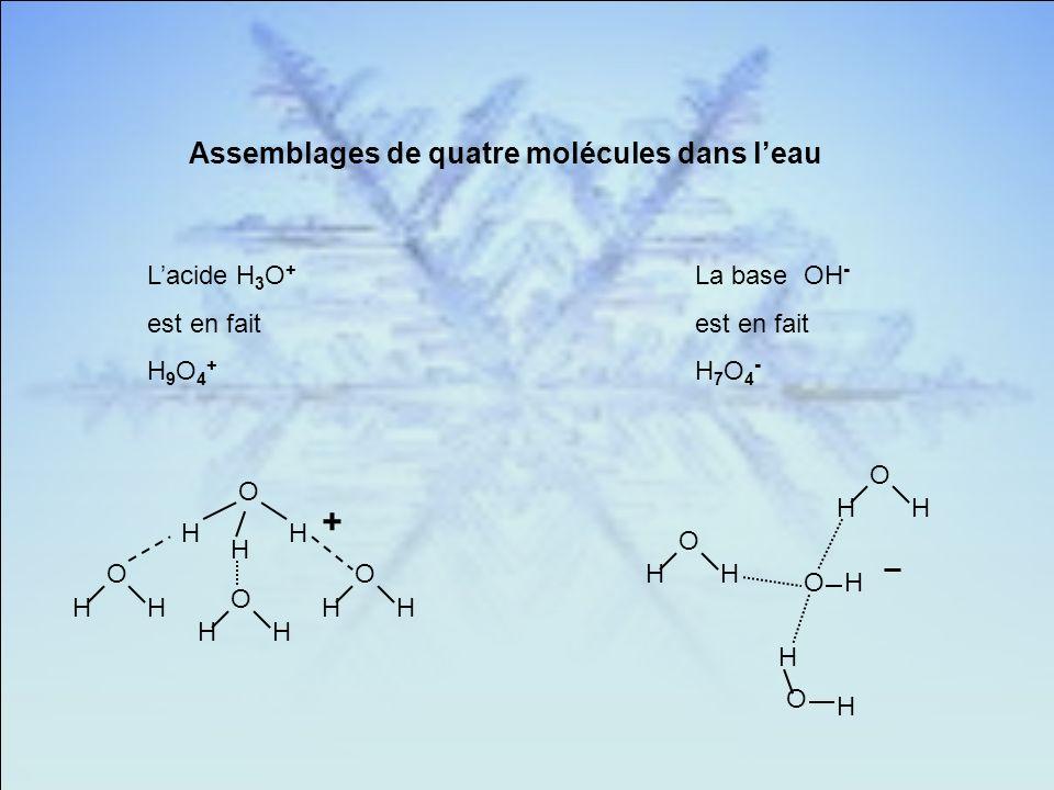 O HH H HH O HH O HH O HH O HH O OH H O H + Lacide H 3 O + est en fait H 9 O 4 + La base OH - est en fait H 7 O 4 - Assemblages de quatre molécules dans leau