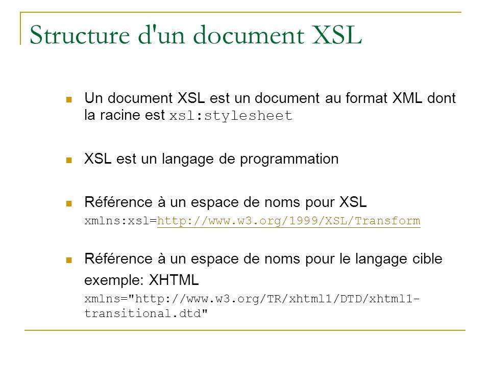 Structure d un document XSL Un document XSL est un document au format XML dont la racine est xsl:stylesheet XSL est un langage de programmation Référence à un espace de noms pour XSL xmlns:xsl=http://www.w3.org/1999/XSL/Transformhttp://www.w3.org/1999/XSL/Transform Référence à un espace de noms pour le langage cible exemple: XHTML xmlns= http://www.w3.org/TR/xhtml1/DTD/xhtml1- transitional.dtd