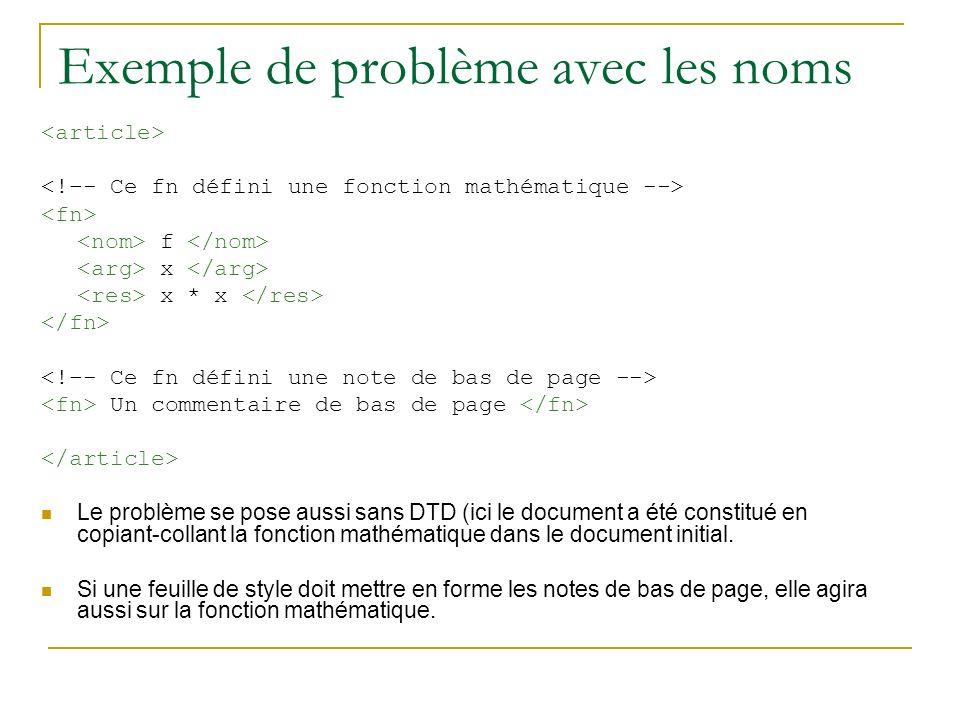 Exemple de problème avec les noms f x x * x Un commentaire de bas de page Le problème se pose aussi sans DTD (ici le document a été constitué en copia