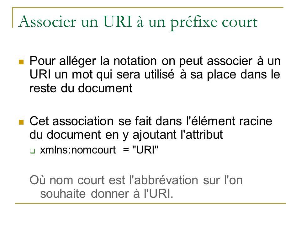 Associer un URI à un préfixe court Pour alléger la notation on peut associer à un URI un mot qui sera utilisé à sa place dans le reste du document Cet