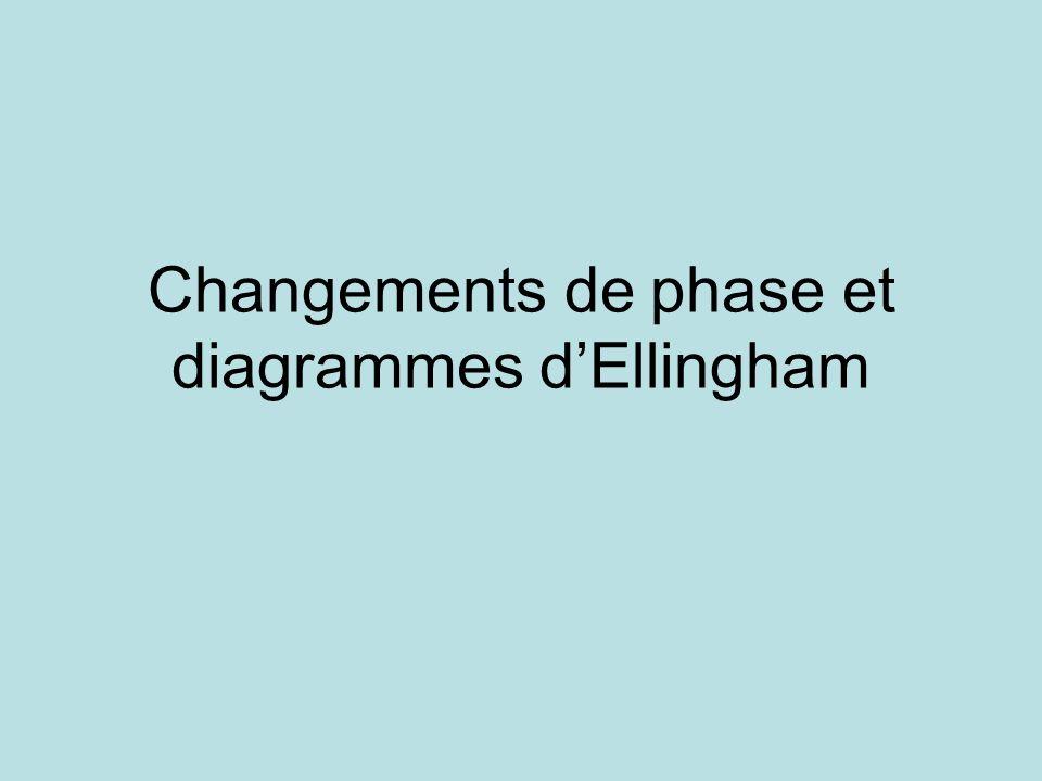 Changements de phase et diagrammes dEllingham