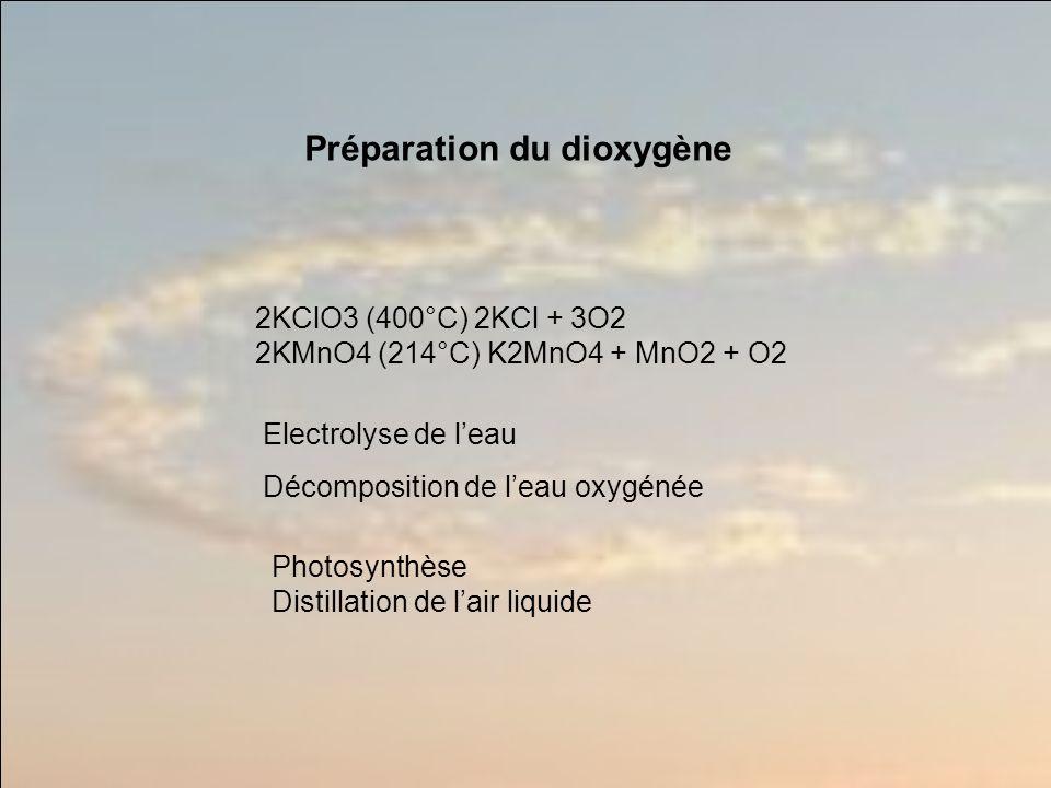 Préparation du dioxygène 2KClO3 (400°C) 2KCl + 3O2 2KMnO4 (214°C) K2MnO4 + MnO2 + O2 Electrolyse de leau Décomposition de leau oxygénée Photosynthèse Distillation de lair liquide