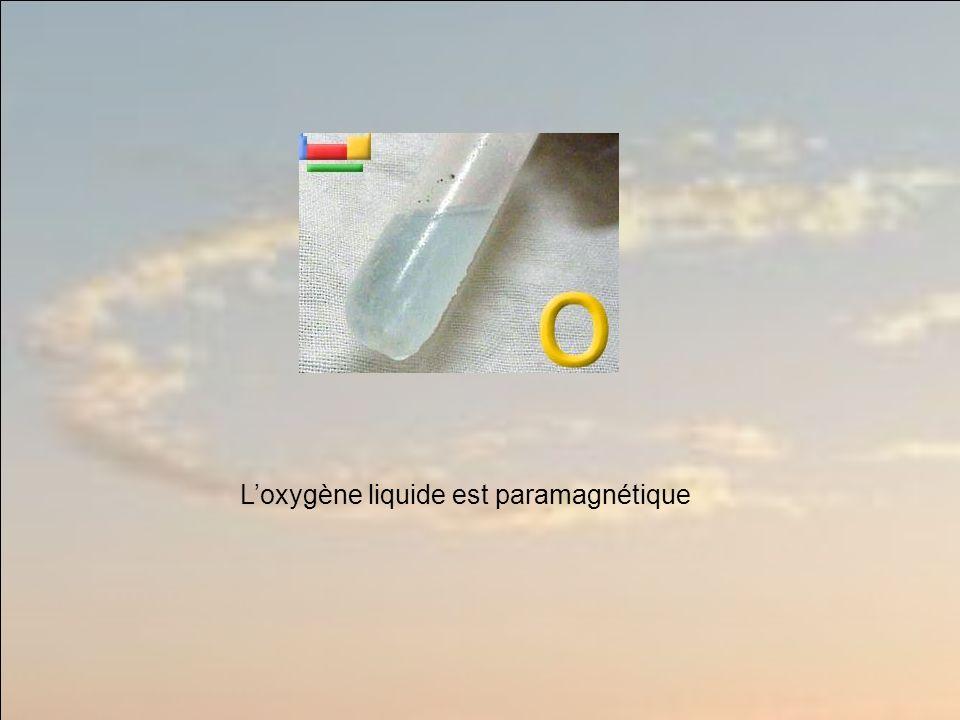Loxygène liquide est paramagnétique