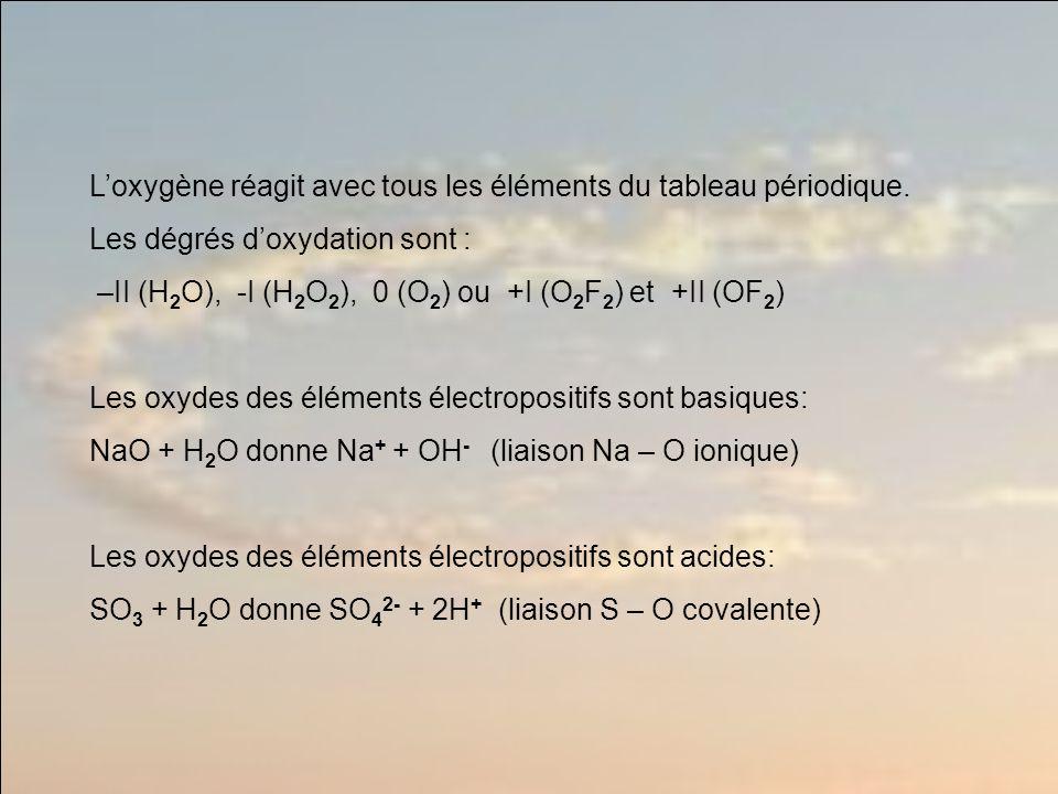 Loxygène réagit avec tous les éléments du tableau périodique.