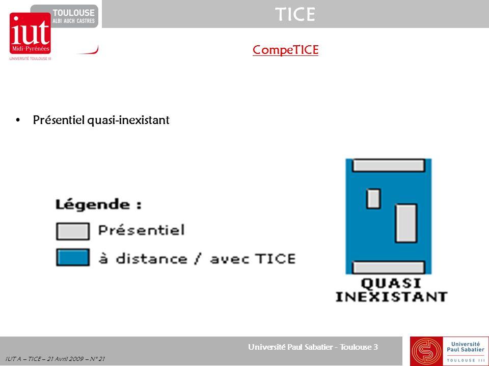 Université Paul Sabatier - Toulouse 3 TICE IUT A – TICE – 21 Avril 2009 – N° 21 CompeTICE Présentiel quasi-inexistant