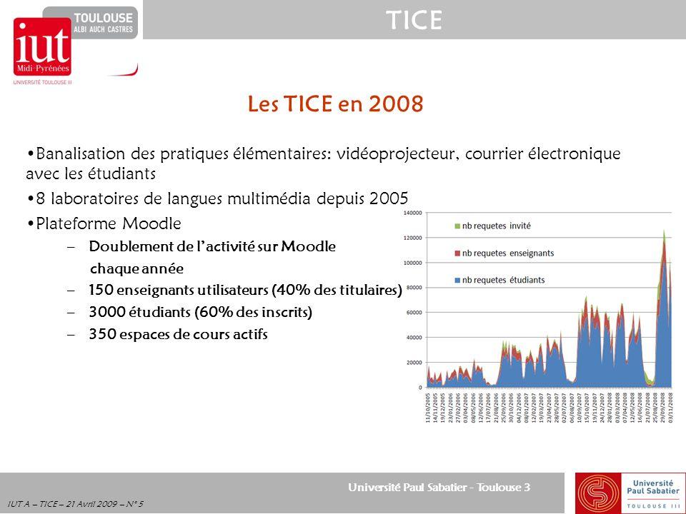 Université Paul Sabatier - Toulouse 3 TICE IUT A – TICE – 21 Avril 2009 – N° 6 Collaborations externes Au niveau de lUniversité: UPS / SUP Au niveau régional: ARIUT, CIMENT-MIP, UNR Au niveau national: IUTenligne, Communauté Moodle francophone (MoodleMoot 2007)
