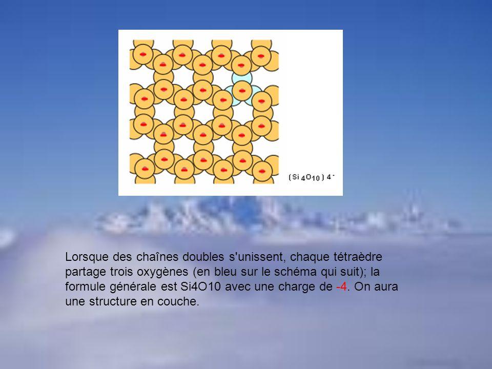 Lorsque des chaînes doubles s'unissent, chaque tétraèdre partage trois oxygènes (en bleu sur le schéma qui suit); la formule générale est Si4O10 avec