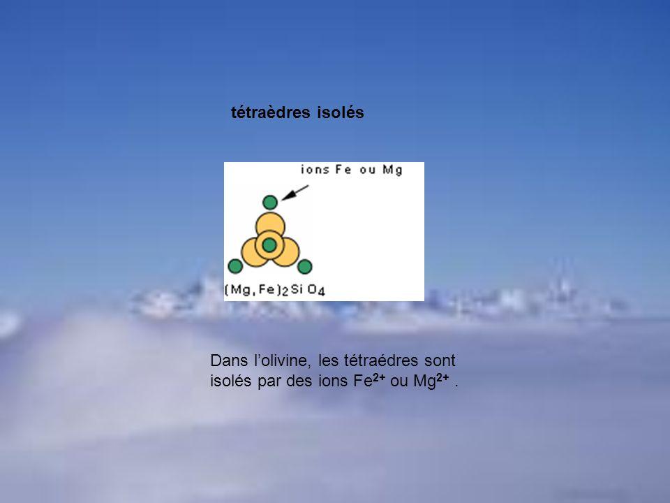 tétraèdres isolés Dans lolivine, les tétraédres sont isolés par des ions Fe 2+ ou Mg 2+.