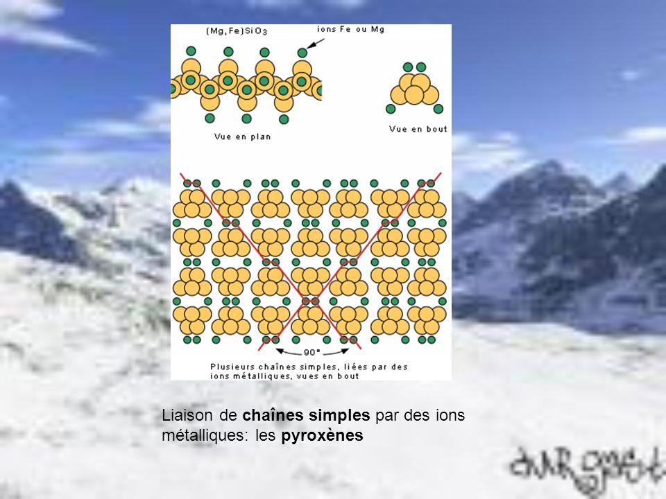 Liaison de chaînes simples par des ions métalliques: les pyroxènes