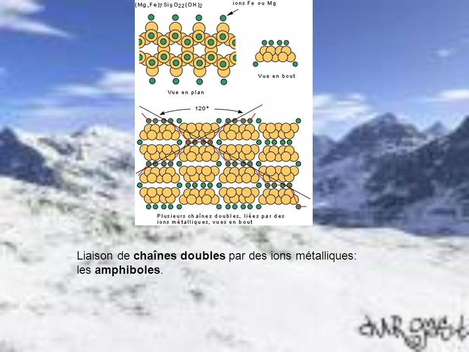 Liaison de chaînes doubles par des ions métalliques: les amphiboles.