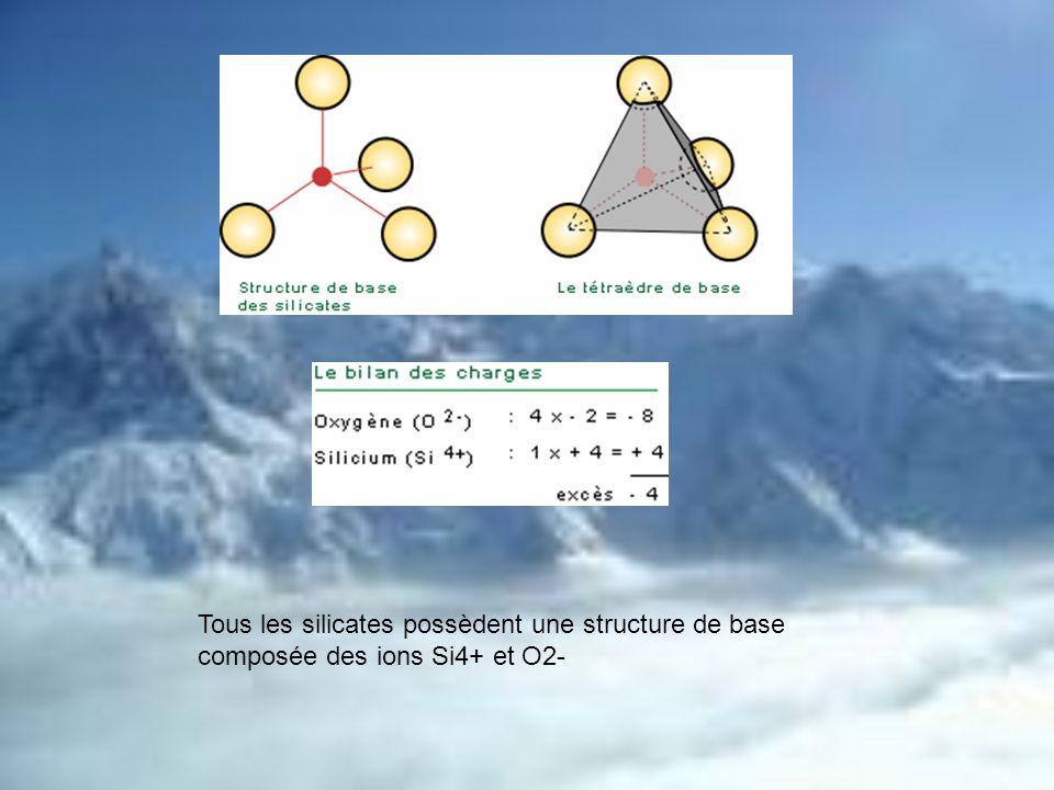 Tous les silicates possèdent une structure de base composée des ions Si4+ et O2-