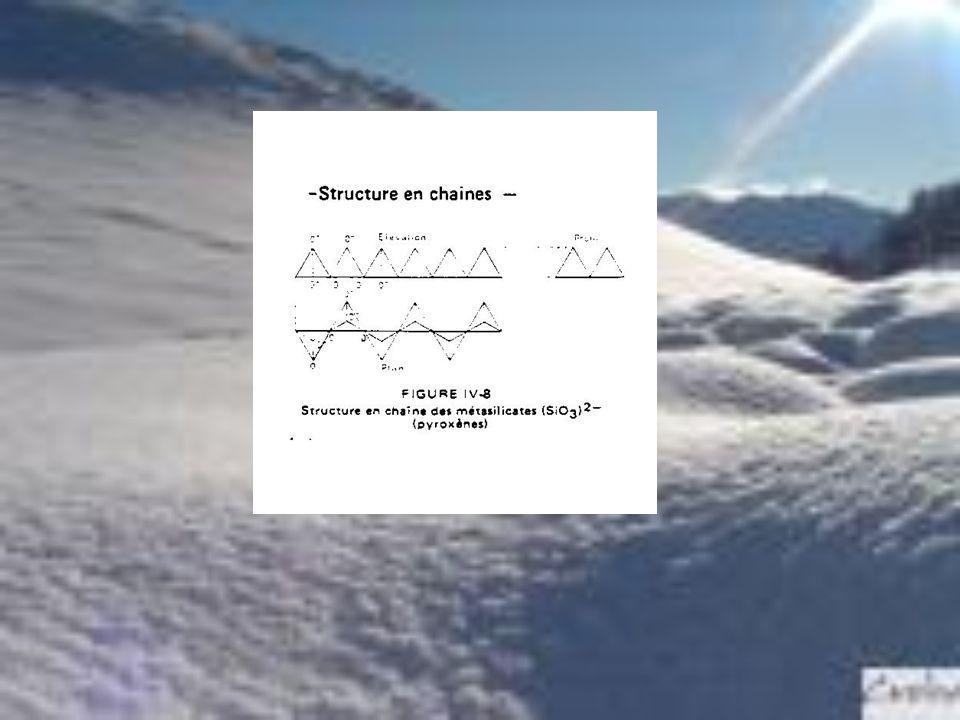 Lémeraude est un silicate de bérylium et daluminium.
