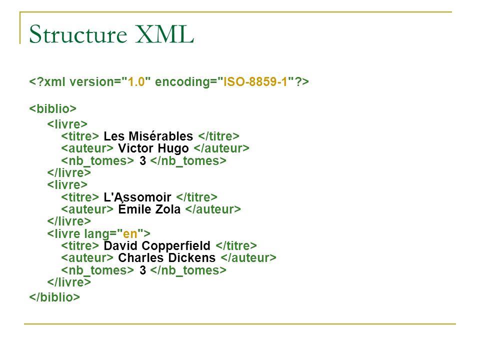 Structure XML Les Misérables Victor Hugo 3 L'Assomoir Émile Zola David Copperfield Charles Dickens 3