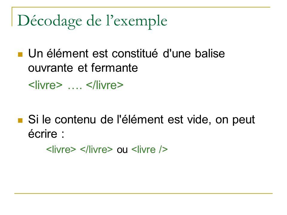 Décodage de lexemple Un élément est constitué d'une balise ouvrante et fermante …. Si le contenu de l'élément est vide, on peut écrire : ou