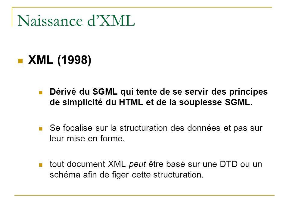 Naissance dXML XML (1998) Dérivé du SGML qui tente de se servir des principes de simplicité du HTML et de la souplesse SGML. Se focalise sur la struct