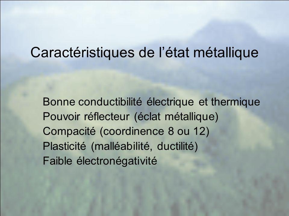Caractéristiques de létat métallique Bonne conductibilité électrique et thermique Pouvoir réflecteur (éclat métallique) Compacité (coordinence 8 ou 12