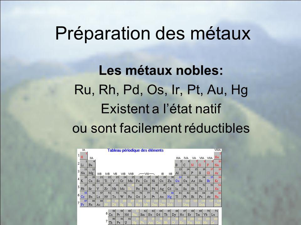 Les métaux alcalins et alcalino-terreux: Présents sous forme de sels Préparés par électrolyse en milieu fondu Très réactifs et réducteurs Préparation des métaux